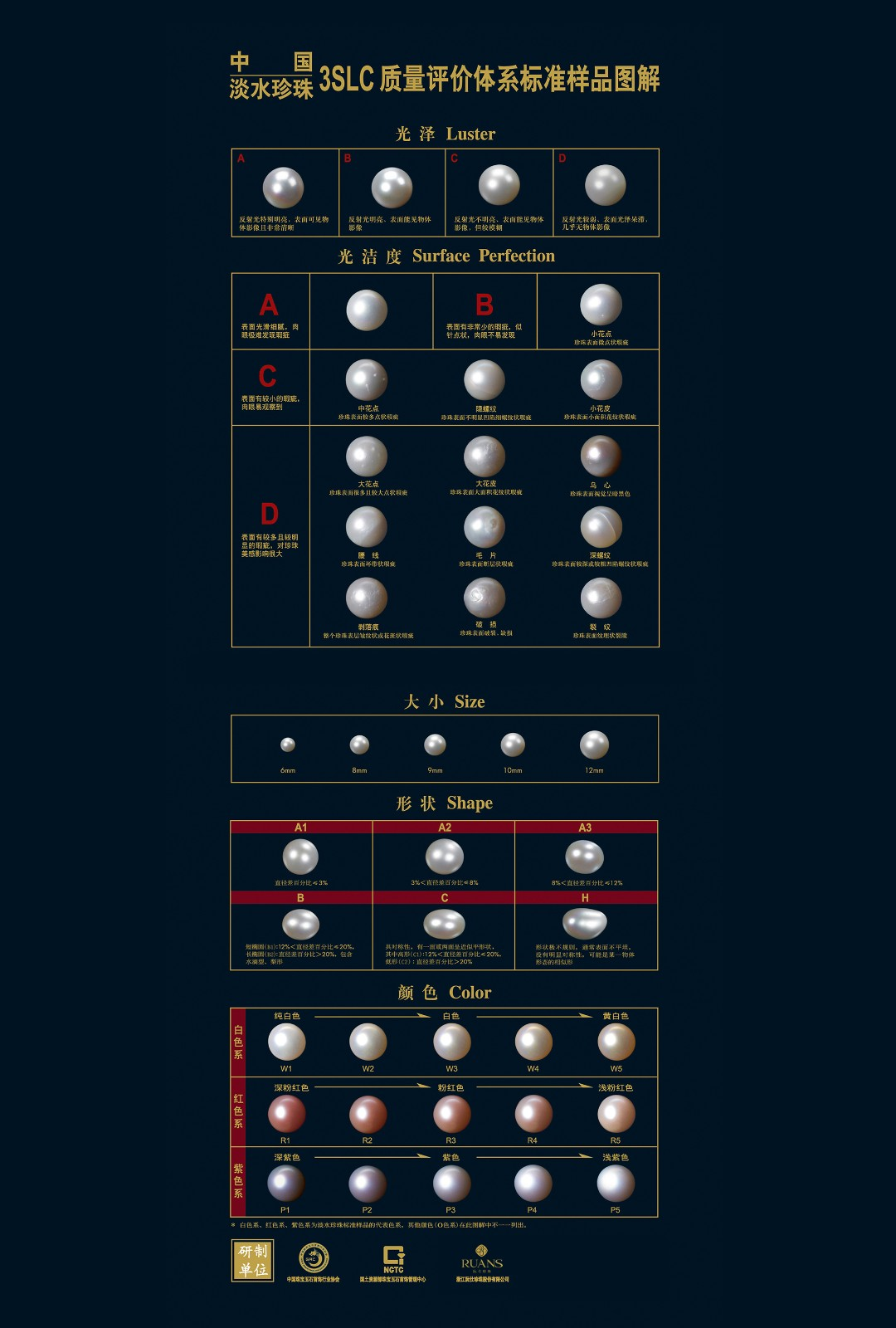 珍珠标准.jpg